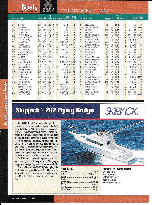 2004 Skipjack 262 Flying Bridge Yacht Review & Specs- Nice Photo