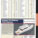 2004 Hampton 740 Pilothouse Yacht Fisherman Review & Specs- Nice Photo