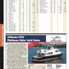 2004 Jefferson 57/64 Pilothouse Motor Yacht Review & Specs- Nice Photo