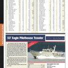 2004 Eagle 53' Pilothouse Trawler Review & Specs- Nice Photo