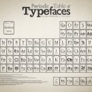 Periodic Table Of Typefaces Cool 32x24 Print Poster