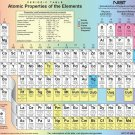 Atomic Periodic Table 16x12 Print Poster