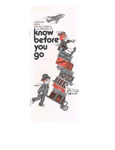 Know Before You Go Booklet For US Residents 1977-Travel