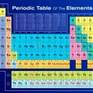 Periodic Table Of The Elements Science 24x18 Print Poster