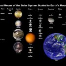 Moons Of The Solar System Space Science 32x24 Print Poster