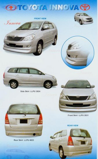 Toyota Innova PU Skirting
