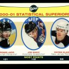 2001-02 UD Hockey NHL Vintage  2000-01 Statistical Superiors  Most Points  #263