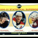 2001-02 UD Hockey NHL Vintage  2000-01 Statistical Superiors  Power-Play Goals