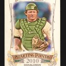 2015 Topps Allen & Ginter Starting Points  #SP-92  Josh Donaldson