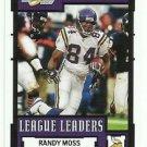 2004   Score  League Leaders   # 358   Randy Moss