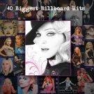 Madonna - Madonna's 40 Biggest Billboard Hits 2015 (3CD)
