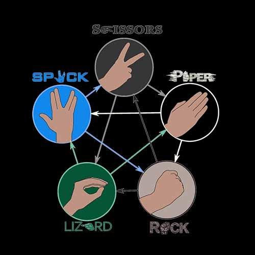 Rock,paper,scissors,lizard,spock T-shirt - www.shirtdorks.com
