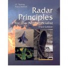 Radar Principles for the Non-Specialist