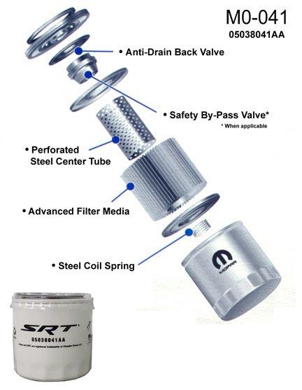 Jeep Dodge Chrysler Performance Oil Filter SRT8 5.7L 6.1L  6.4L OEM MOPAR SET 3