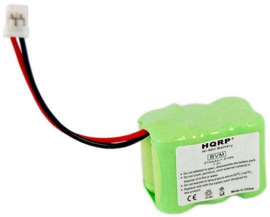 HQRP Battery for SportDOG WetlandHunter 800CAMO SD-800CAMO ST-120W Transmitter