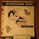 Vintage AC Fuel Pump and and Kit Catalog A-683 070716244