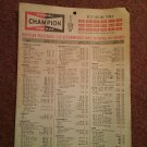 1972 Champion Spark plug Part Catalog Hanger ( 1 page) 070716557