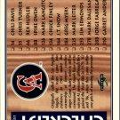 1995 Score 319 Team Checklists