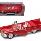 1959 Buick Electra 225 Convertible Red Diecast Model Car 1/18 by Road Signature