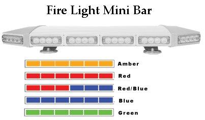 Fire Light Mini