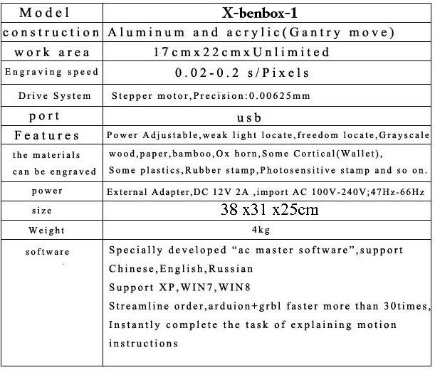X-Benbox1 DIY USB 500mw Laser Engraver 17x22 Desktop Marking Machine CNC Printer