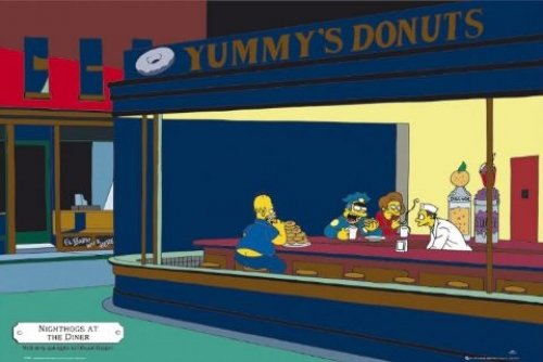 The Simpsons TV Show Poster 2