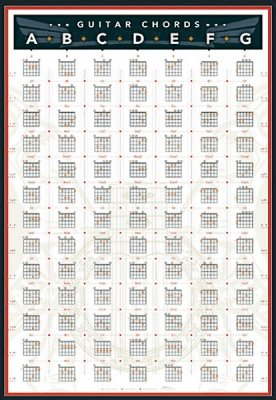 Guitar Chords Chart Poster