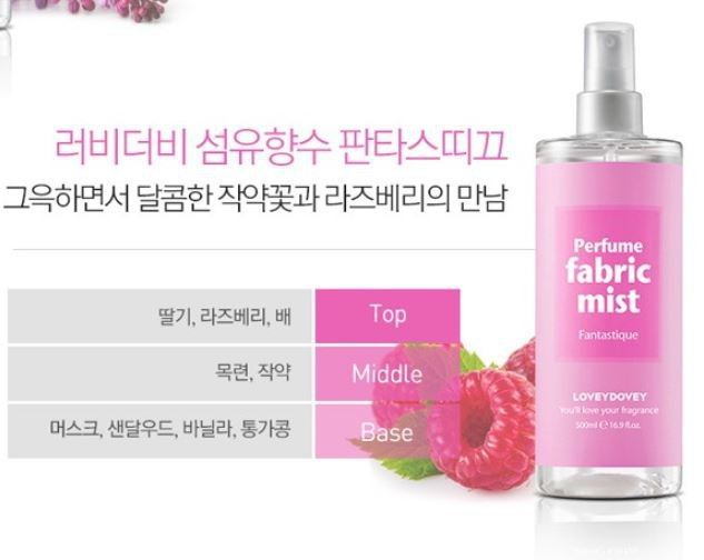 Fabric Perfume Fabric Mist Air Freshener for indoor, car Fabric Deodorizer