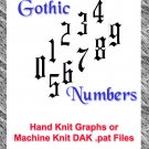 Gothic Numbers Patterns HK Graphs or MK DAK