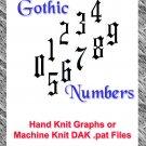 Gothic Numbers Patterns HK Graphs or MK DAK