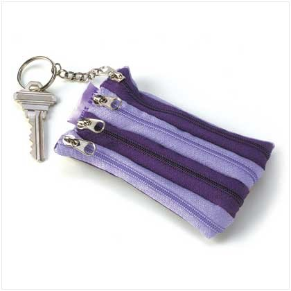 Purple Zipper Coin Pouch