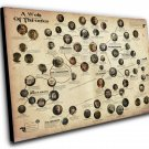 "Game of Thrones Characters Map  8""x12"" (20cm/30cm) Canvas Print"