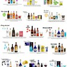 "Different Kinds of Alcoholic Beverages Chart  18""x28"" (45cm/70cm) Poster"