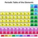 "Periodic Table of Elements 18""x28"" (45cm/70cm) Poster"