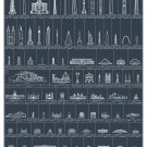"The Schematic of Structures Chart  18""x28"" (45cm/70cm) Poster"