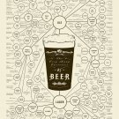 """The very many varieties of Beer Chart  18""""x28"""" (45cm/70cm) Poster"""
