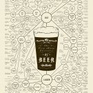 """The very many varieties of Beer Chart 18""""x28"""" (45cm/70cm) Canvas Print"""