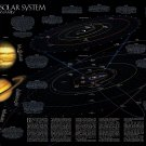 "The Solar System our Sun's Family Chart  18""x28"" (45cm/70cm) Poster"