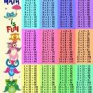 Mathematics Multiplication Table Wall Print POSTER Decor 32x24