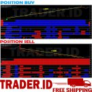 Forex Secret Protocol 2nd Version Of a Profitable Strategy - Indicator to MT4