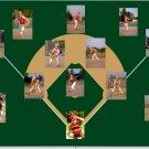 My Teams Sports Posters  Baseball/Softball