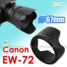 EW-72 - JJC Lens Hood for Canon EF 35mm f/2.0 IS USM
