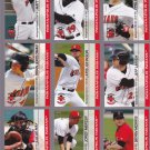 Lucas May    2013 Indianapolis Indians