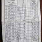 Vintage Golf Scorecard Rancho Park Golf Course Los Angeles CA