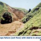 Env Geology - Slope Processes-Landslides & Subsidence