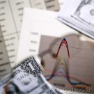 Investment Fundamentals - Measuring Investment Return & Risk