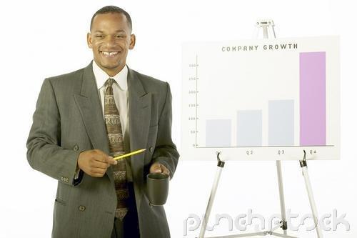 Principles Of Administration & Management