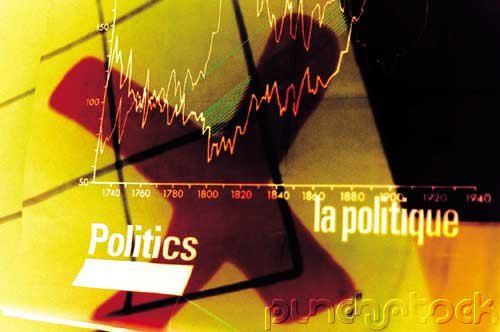 American Political Behavior - Similarities & Differences In Political Behavior