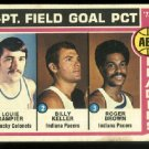 1974-75 ABA Topps 3-pt Field Goal Pct Leaders #209