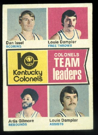 1974-75 Topps #224 Kentucky Colonels Team Leaders  ABA
